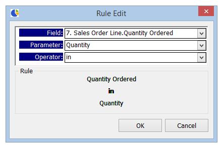 Parameters Rule
