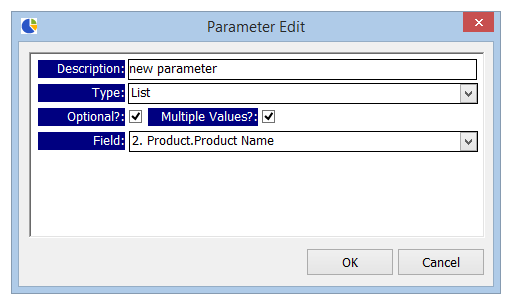Parameters Value.